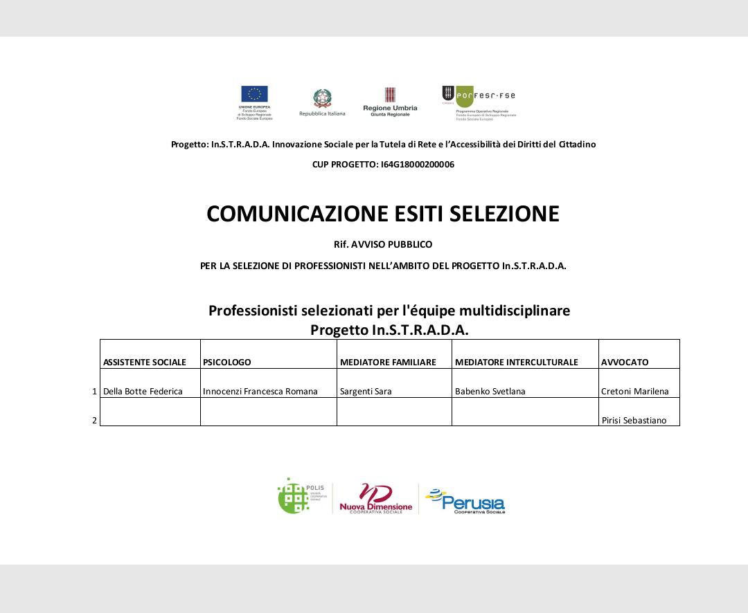 comunicazione esiti selezione In S.T.R.A.D.A
